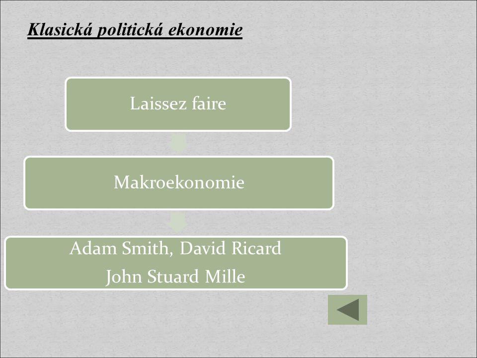 Klasická politická ekonomie Laissez faireMakroekonomie Adam Smith, David Ricard John Stuard Mille