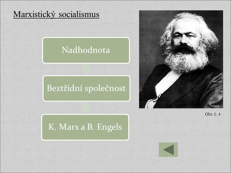 Marxistický socialismus Obr. č. 4 NadhodnotaBeztřídní společnostK. Marx a B. Engels
