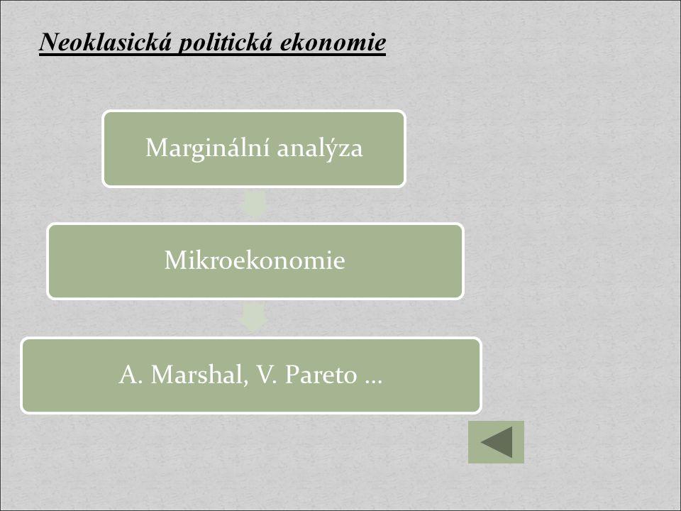 Neoklasická politická ekonomie Marginální analýzaMikroekonomieA. Marshal, V. Pareto …