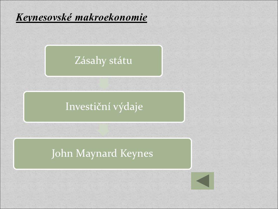 Keynesovské makroekonomie Zásahy státuInvestiční výdajeJohn Maynard Keynes