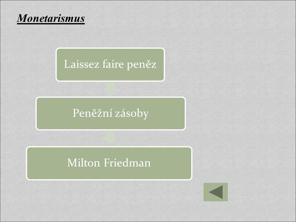Monetarismus Laissez faire penězPeněžní zásobyMilton Friedman