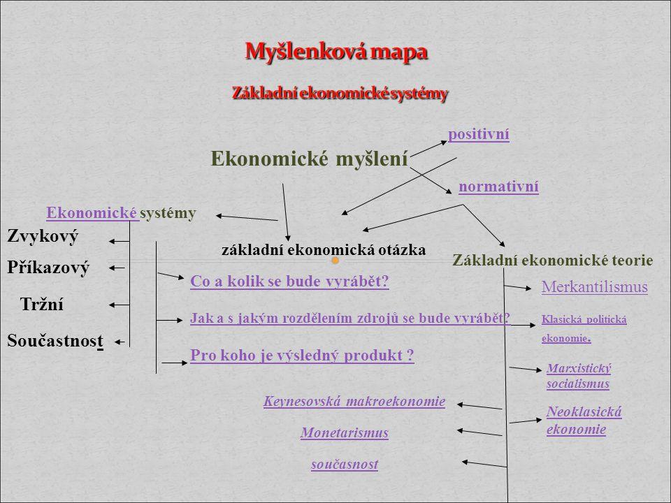 Ekonomické myšlení positivní normativní Základní ekonomické teorie Merkantilismus Klasická politická ekonomie. Ekonomické Ekonomické systémy Zvykový P