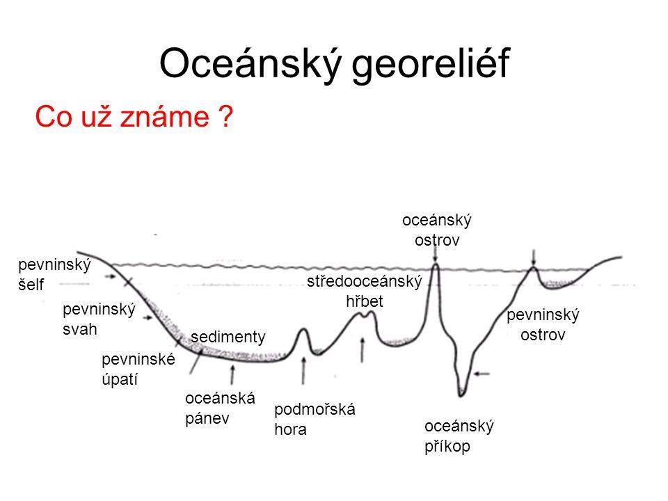 Oceánský georeliéf Co už známe ? pevninský šelf pevninský svah pevninské úpatí sedimenty oceánská pánev podmořská hora středooceánský hřbet oceánský o