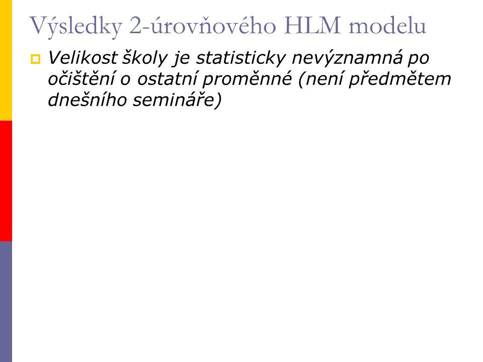 Výsledky 2-úrovňového HLM modelu  Velikost školy je statisticky nevýznamná po očištění o ostatní proměnné (není předmětem dnešního semináře)