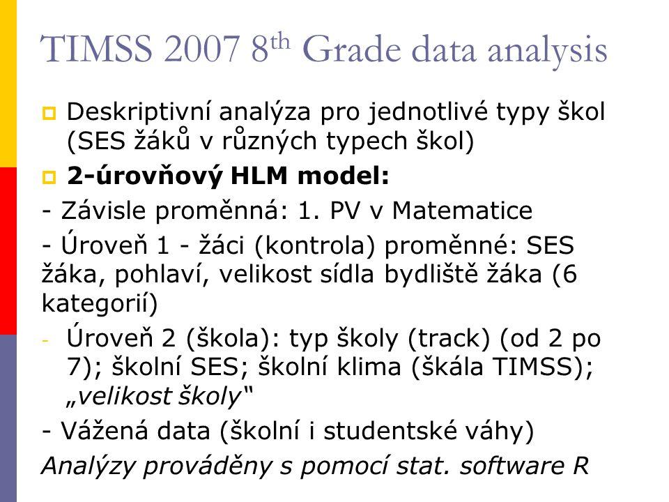 TIMSS 2007 8 th Grade data analysis  Deskriptivní analýza pro jednotlivé typy škol (SES žáků v různých typech škol)  2-úrovňový HLM model: - Závisle proměnná: 1.
