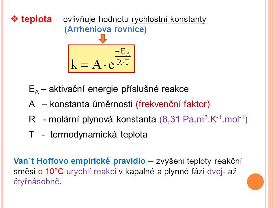 – ovlivňuje hodnotu rychlostní konstanty (Arrheniova rovnice) Van´t Hoffovo empirické pravidlo – zvýšení teploty reakční směsi o 10°C urychlí reakci v