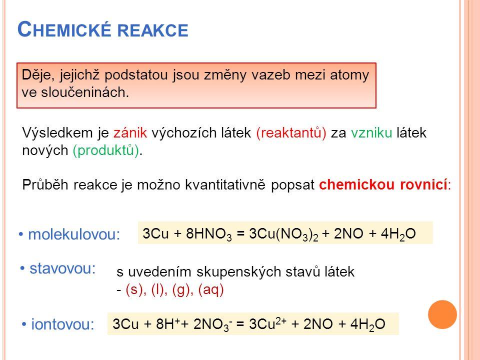 Klasifikace chemických reakcí A) podle vnějších změn:  reakce skladné (syntézy): H 2 O + SO 2 = H 2 SO 3  reakce rozkladné (analýzy):  reakce substituční (vytěsňovací):  podvojná záměna: CaCO 3 = CO 2 + CaO Pb(NO 3 ) 2 + 2KI = PbI 2 + 2KNO 3 Fe + CuSO 4 = Cu + FeSO 4