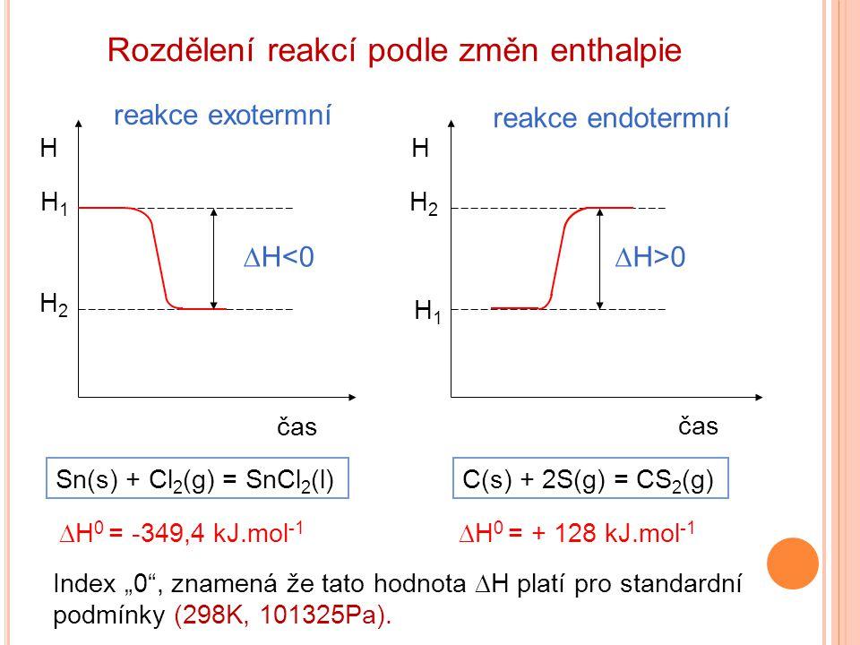 reakce exotermní reakce endotermní H H1H1 H2H2 H1H1 H2H2 H čas  H<0  H>0 C(s) + 2S(g) = CS 2 (g)Sn(s) + Cl 2 (g) = SnCl 2 (l)  H 0 = -349,4 kJ.mol