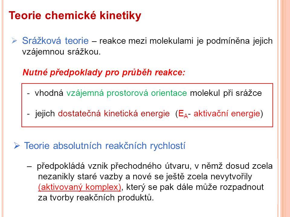 Teorie chemické kinetiky  Srážková teorie – reakce mezi molekulami je podmíněna jejich vzájemnou srážkou. Nutné předpoklady pro průběh reakce: - vhod
