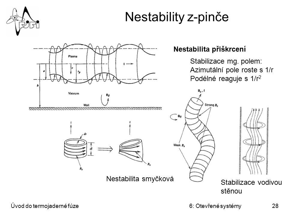 Úvod do termojaderné fúze6: Otevřené systémy28 Nestability z-pinče Nestabilita přiškrcení Nestabilita smyčková Stabilizace vodivou stěnou Stabilizace