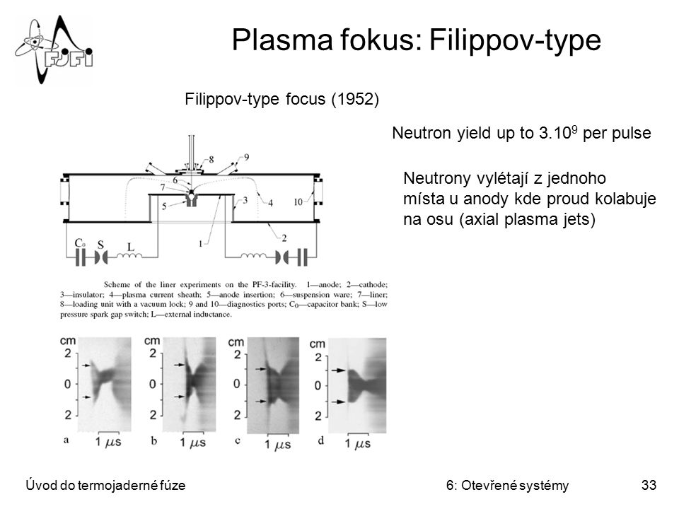 Úvod do termojaderné fúze6: Otevřené systémy33 Plasma fokus: Filippov-type Filippov-type focus (1952) Neutron yield up to 3.10 9 per pulse Neutrony vy