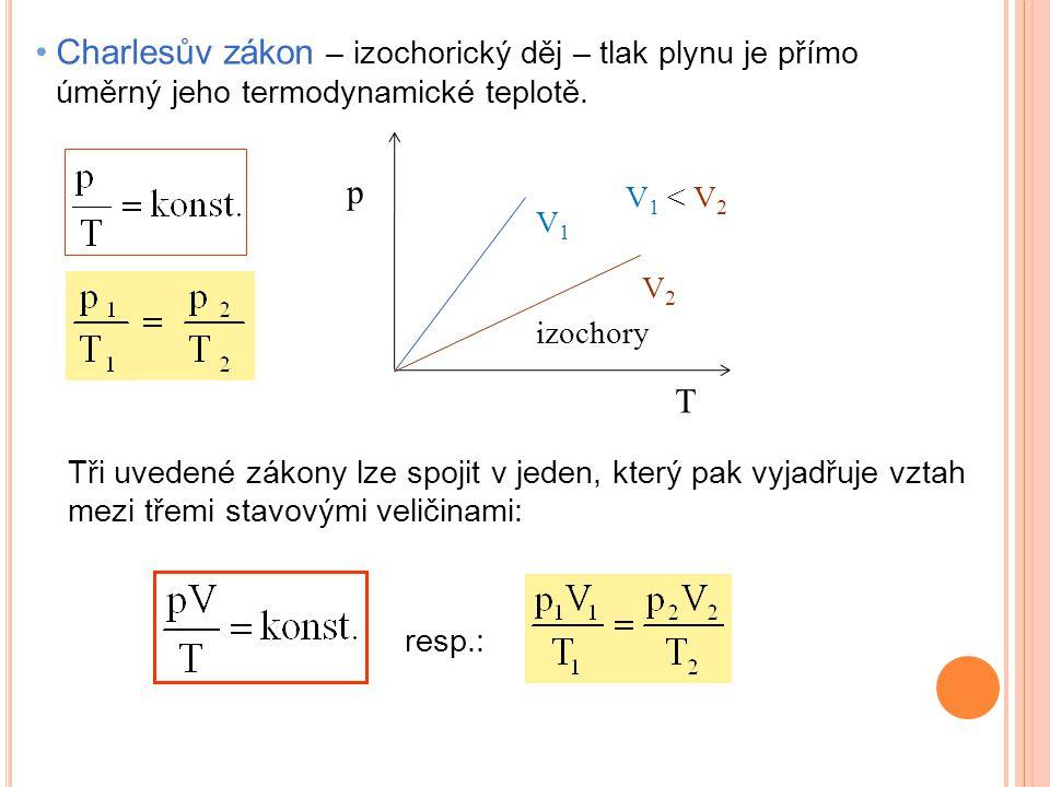 Charlesův zákon – izochorický děj – tlak plynu je přímo úměrný jeho termodynamické teplotě. Tři uvedené zákony lze spojit v jeden, který pak vyjadřuje