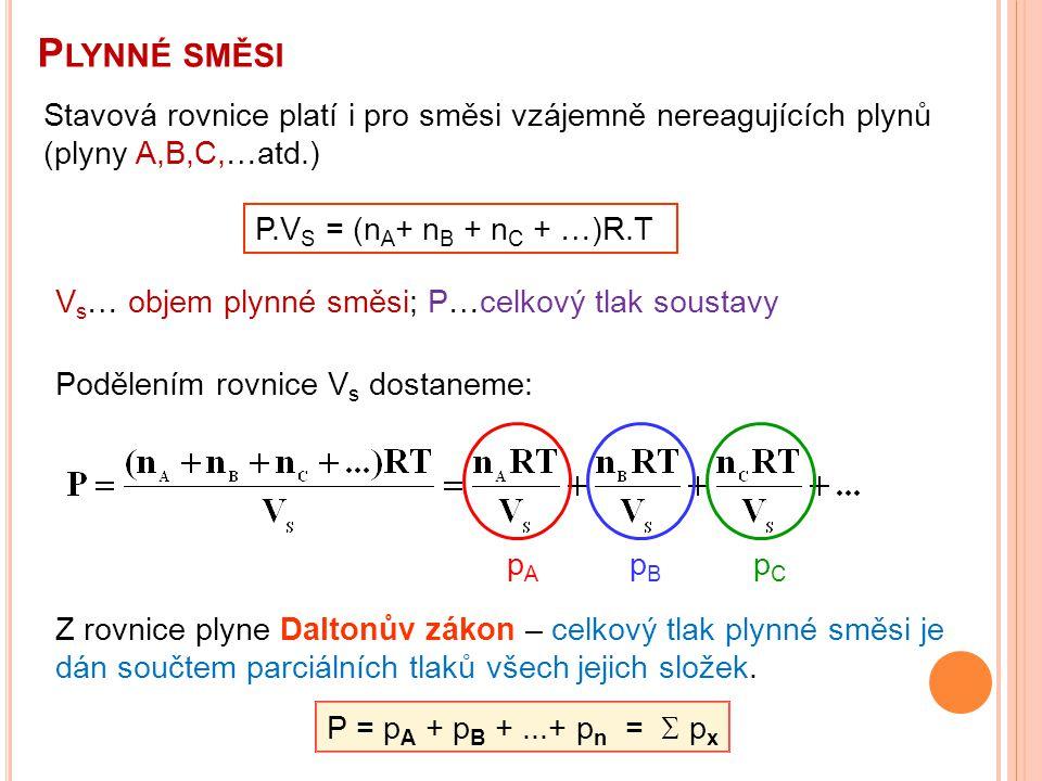 P LYNNÉ SMĚSI Stavová rovnice platí i pro směsi vzájemně nereagujících plynů (plyny A,B,C,…atd.) P.V S = (n A + n B + n C + …)R.T V s … objem plynné s