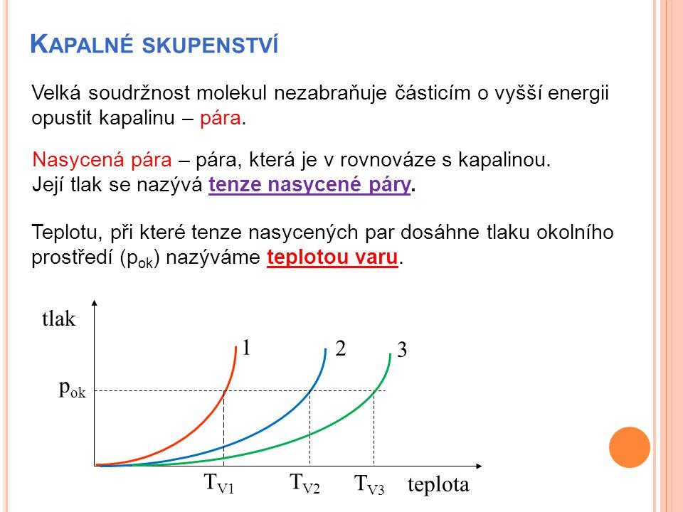 K APALNÉ SKUPENSTVÍ Velká soudržnost molekul nezabraňuje částicím o vyšší energii opustit kapalinu – pára. Nasycená pára – pára, která je v rovnováze