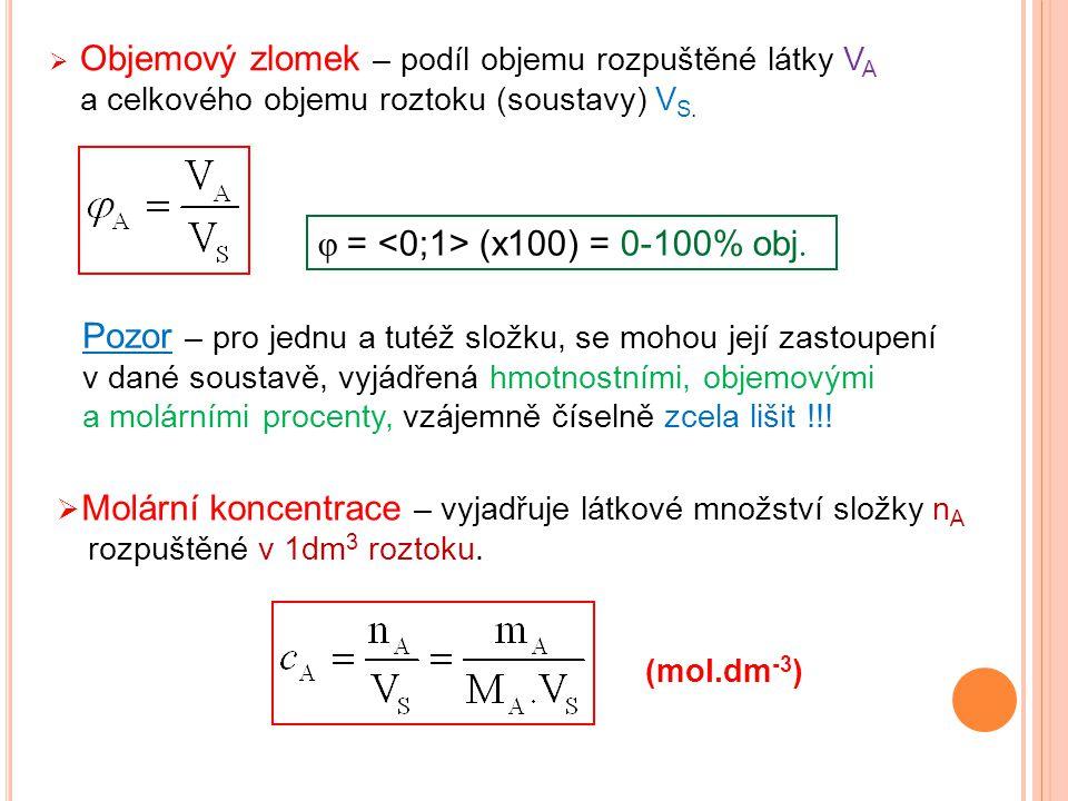  Objemový zlomek – podíl objemu rozpuštěné látky V A a celkového objemu roztoku (soustavy) V S.  Molární koncentrace – vyjadřuje látkové množství sl