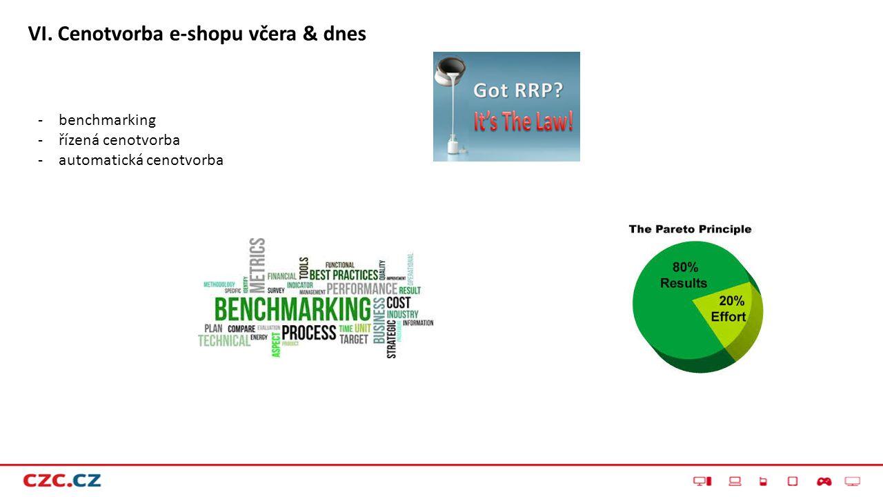 VI. Cenotvorba e-shopu včera & dnes -benchmarking -řízená cenotvorba -automatická cenotvorba