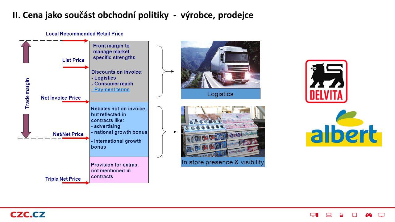 II. Cena jako součást obchodní politiky - výrobce, prodejce Discounts on invoice: - Logistics - Consumer reach - Payment terms - Payment terms Local R