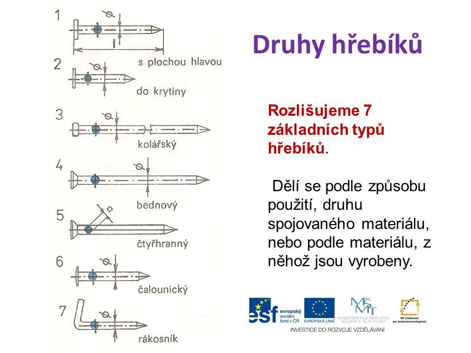 Kladivo Kladivo slouží k zatloukání hřebíků Truhlářské kladivo a jeho jednotlivé části : 1.Klínek 2.Ploska 3.Nos 4.Násada 5.Místo držení