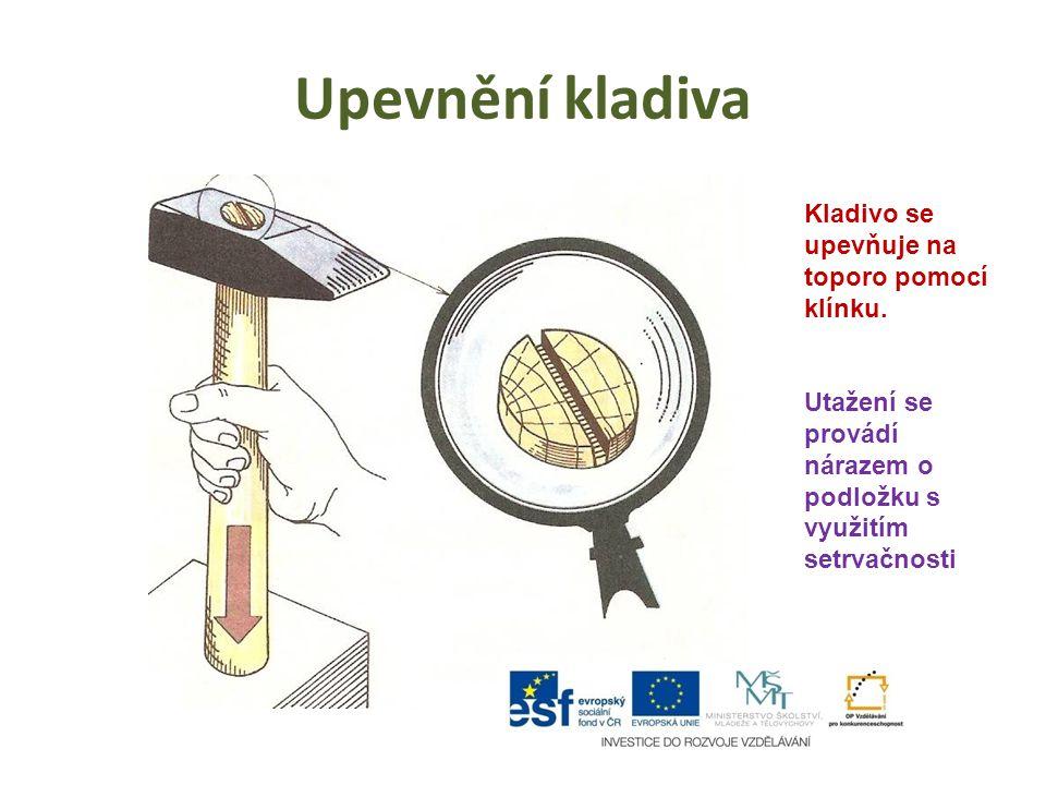 Držení kladiva Kladivo držíme vždy na konci z důvodu využití násady jako páky.