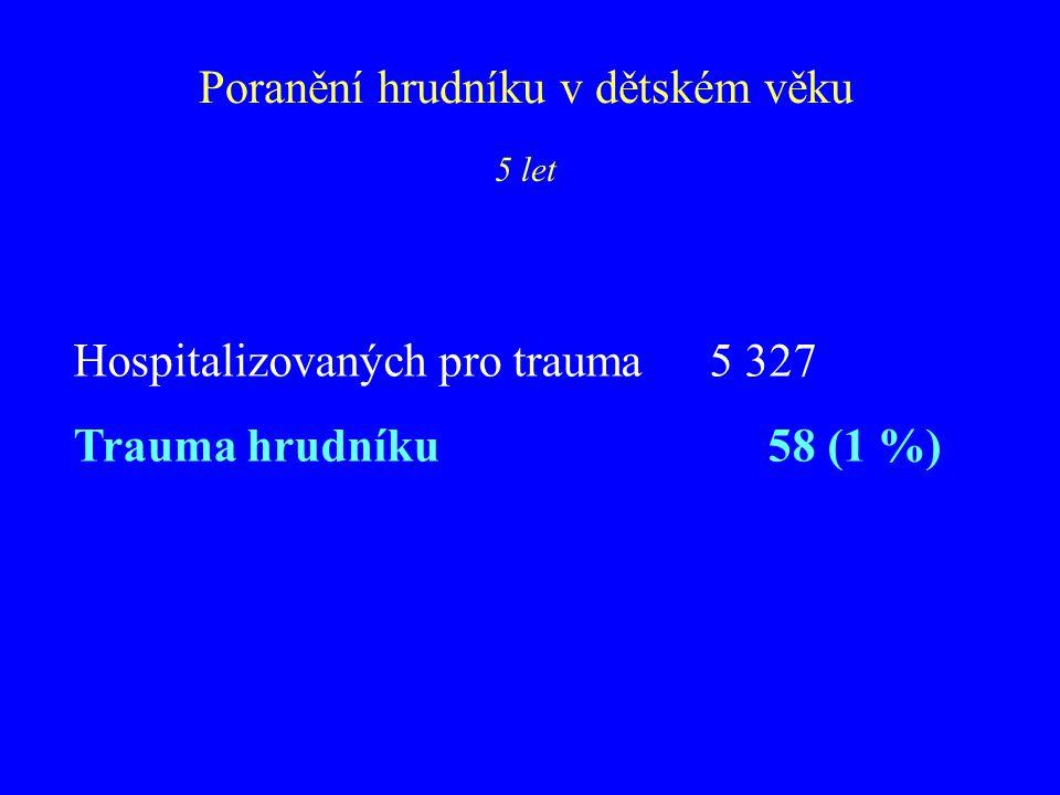 Hospitalizovaných pro trauma5 327 Trauma hrudníku 58 (1 %) 5 let Poranění hrudníku v dětském věku
