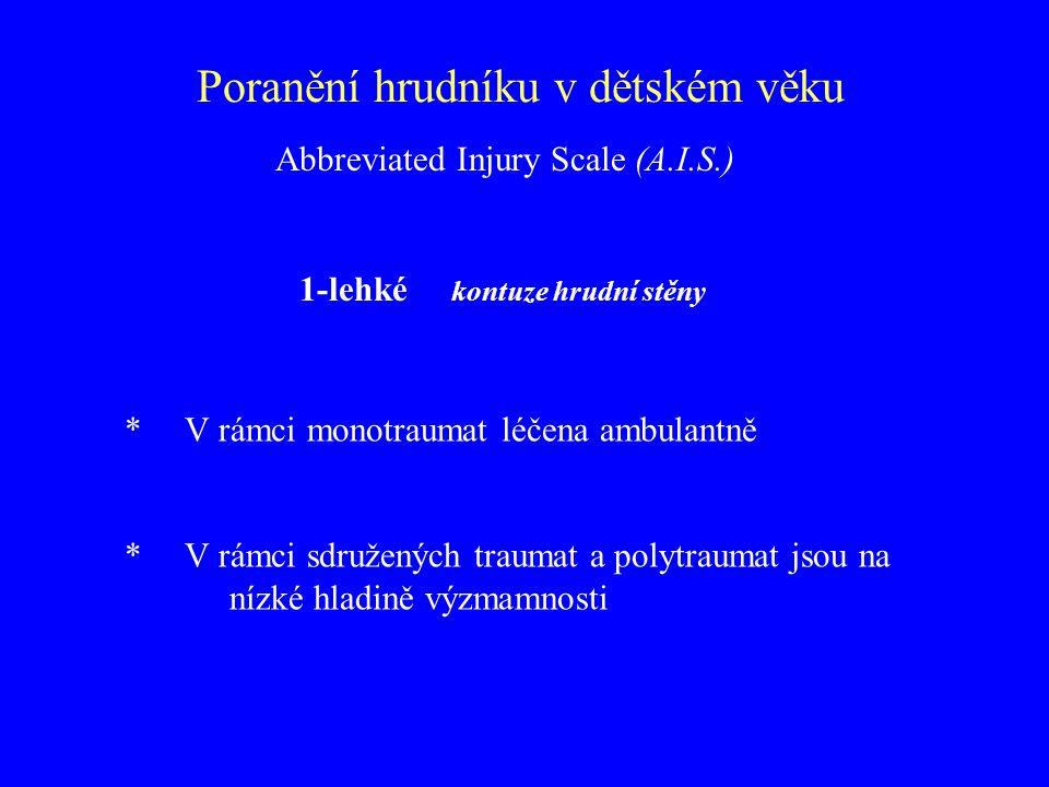 Poranění hrudníku v dětském věku Abbreviated Injury Scale (A.I.S.) 1-lehké kontuze hrudní stěny * V rámci monotraumat léčena ambulantně * V rámci sdru