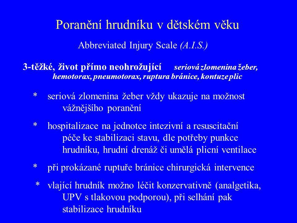 Poranění hrudníku v dětském věku 3-těžké, život přímo neohrožující seriová zlomenina žeber, hemotorax, pneumotorax, ruptura bránice, kontuze plic * se