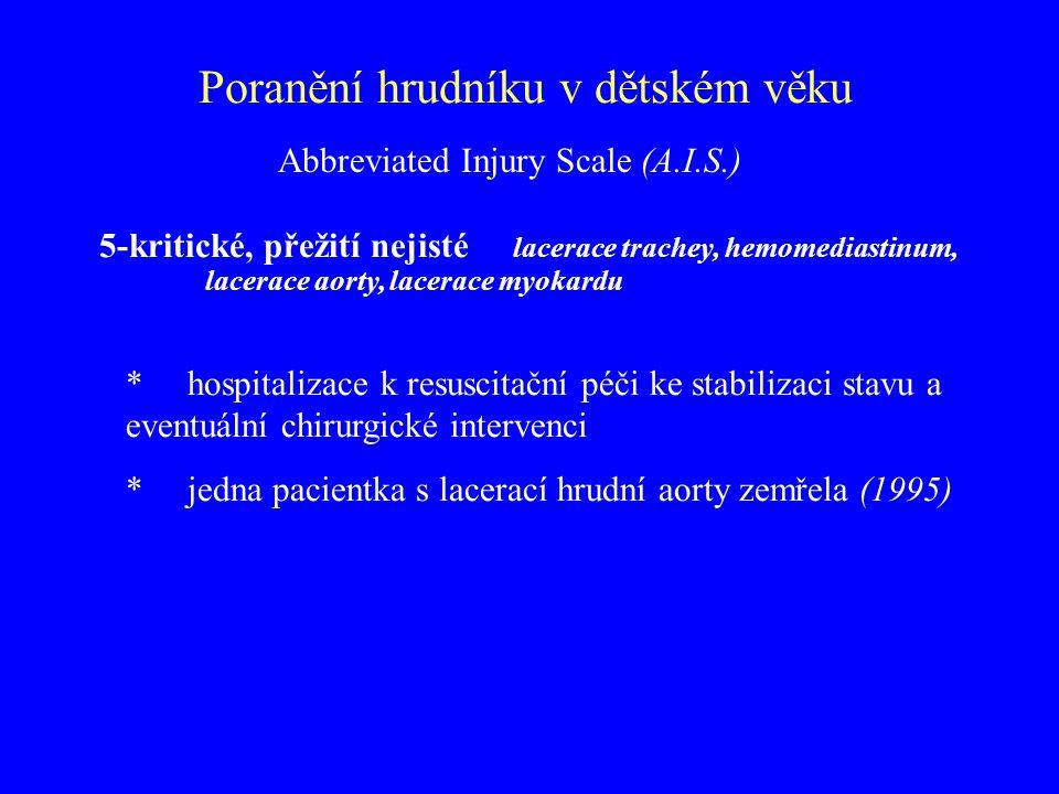 Poranění hrudníku v dětském věku 5-kritické, přežití nejisté lacerace trachey, hemomediastinum, lacerace aorty, lacerace myokardu * hospitalizace k re