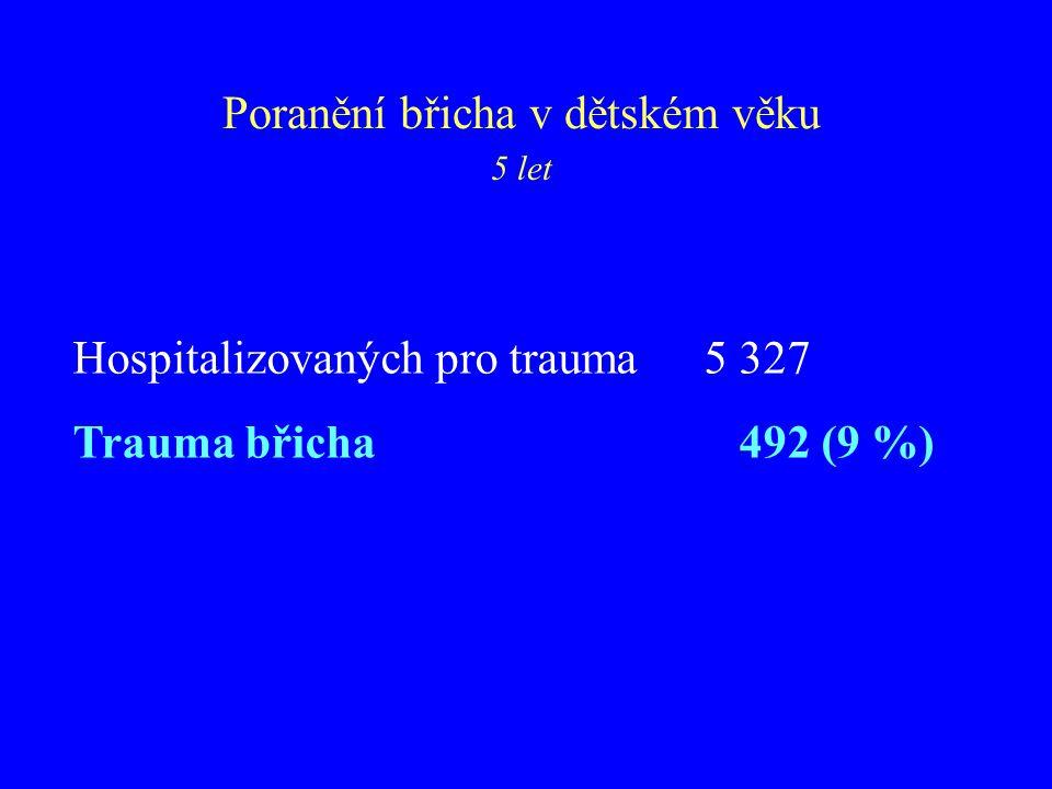 Hospitalizovaných pro trauma5 327 Trauma břicha 492 (9 %) 5 let Poranění břicha v dětském věku