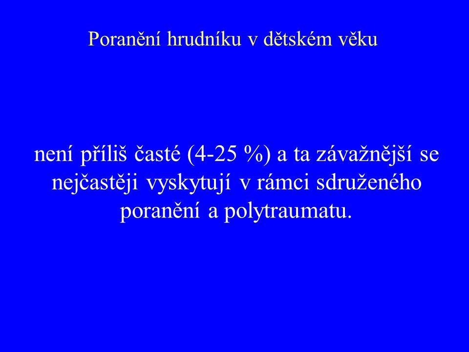 není příliš časté (4-25 %) a ta závažnější se nejčastěji vyskytují v rámci sdruženého poranění a polytraumatu.