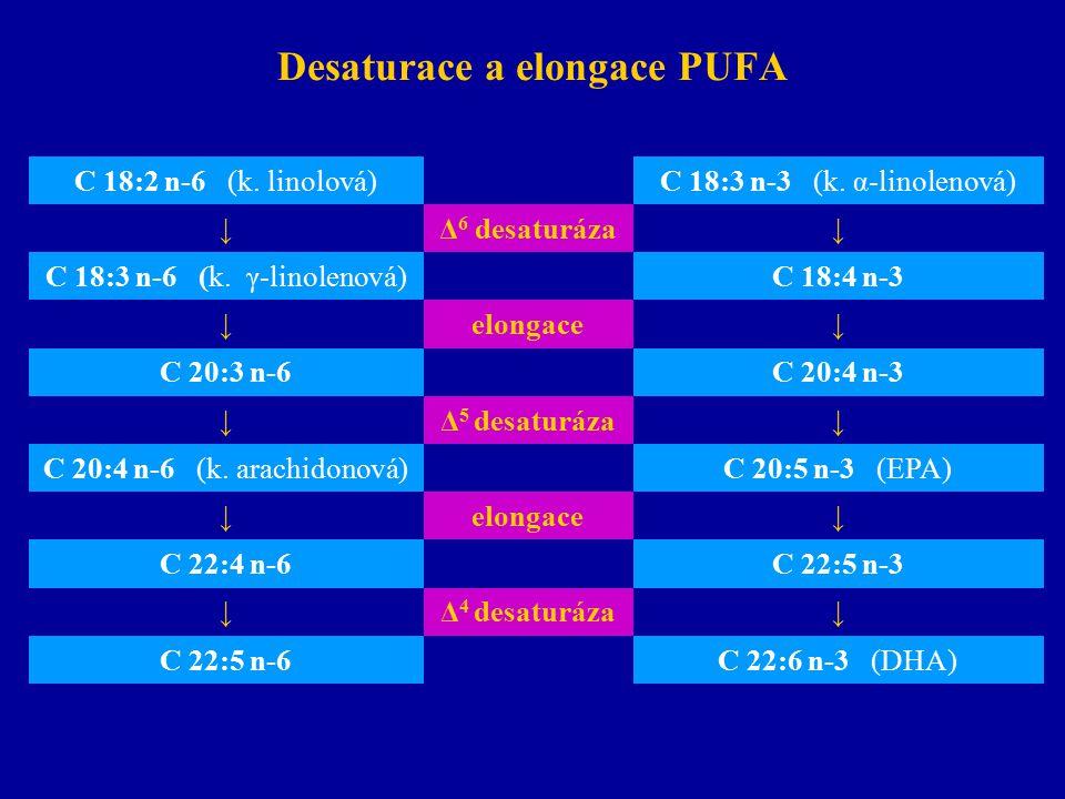 Desaturace a elongace PUFA C 18:2 n-6 (k. linolová)C 18:3 n-3 (k. α-linolenová) ↓Δ 6 desaturáza↓ C 18:3 n-6 (k. γ-linolenová)C 18:4 n-3 ↓elongace↓ C 2