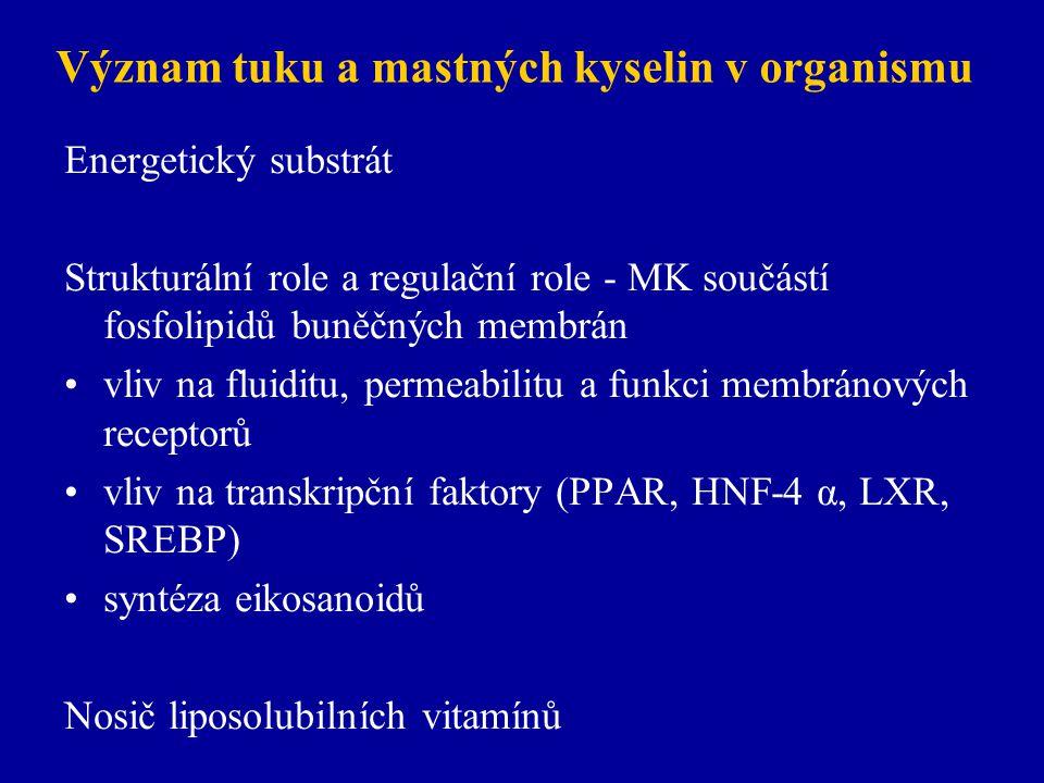 Význam tuku a mastných kyselin v organismu Energetický substrát Strukturální role a regulační role - MK součástí fosfolipidů buněčných membrán vliv na