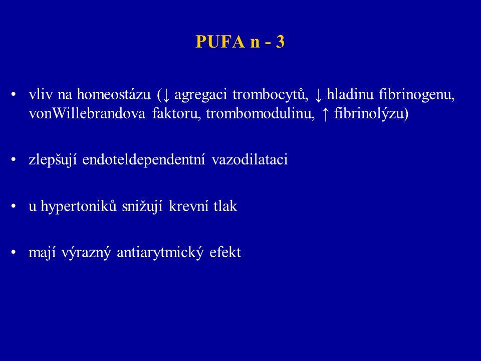 PUFA n - 3 vliv na homeostázu (↓ agregaci trombocytů, ↓ hladinu fibrinogenu, vonWillebrandova faktoru, trombomodulinu, ↑ fibrinolýzu) zlepšují endotel