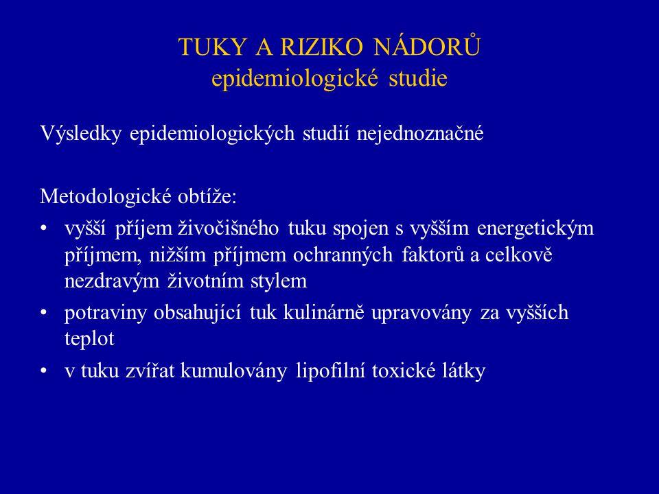 TUKY A RIZIKO NÁDORŮ epidemiologické studie Výsledky epidemiologických studií nejednoznačné Metodologické obtíže: vyšší příjem živočišného tuku spojen