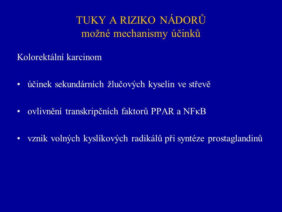 TUKY A RIZIKO NÁDORŮ možné mechanismy účinků Kolorektální karcinom účinek sekundárních žlučových kyselin ve střevě ovlivnění transkripčních faktorů PP