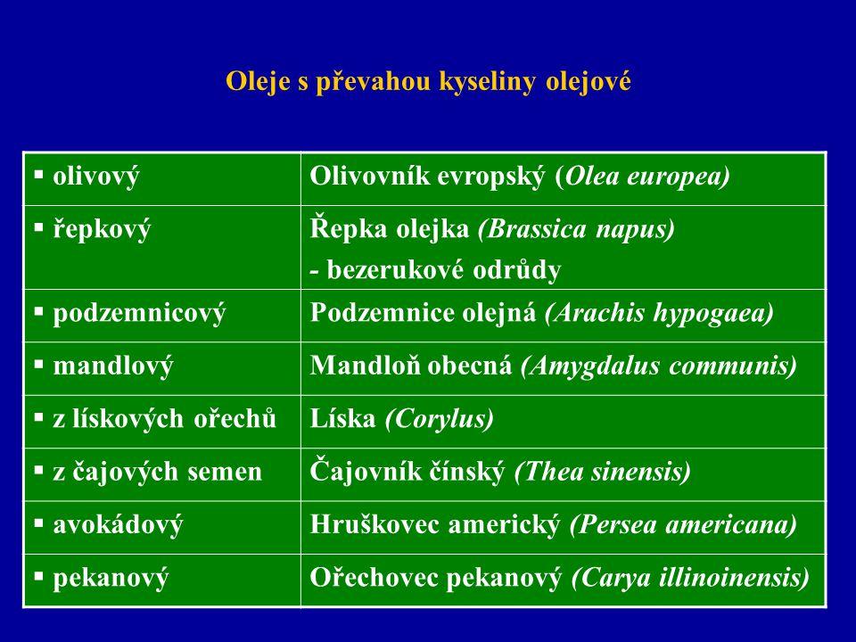 Oleje s převahou kyseliny olejové  olivový Olivovník evropský (Olea europea)  řepkový Řepka olejka (Brassica napus) - bezerukové odrůdy  podzemnico