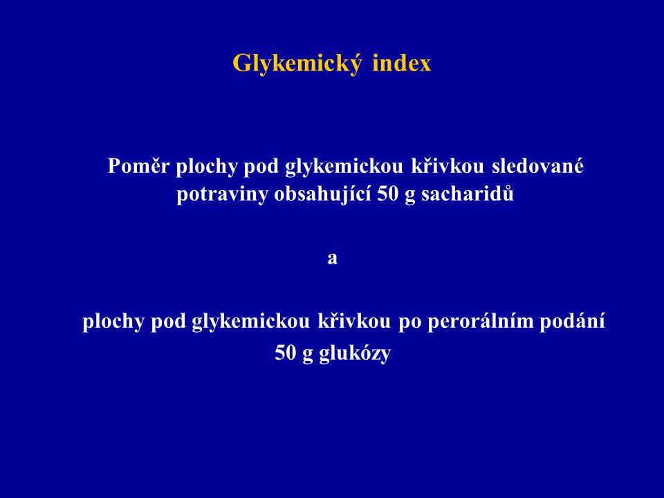 Glykemický index Poměr plochy pod glykemickou křivkou sledované potraviny obsahující 50 g sacharidů a plochy pod glykemickou křivkou po perorálním pod