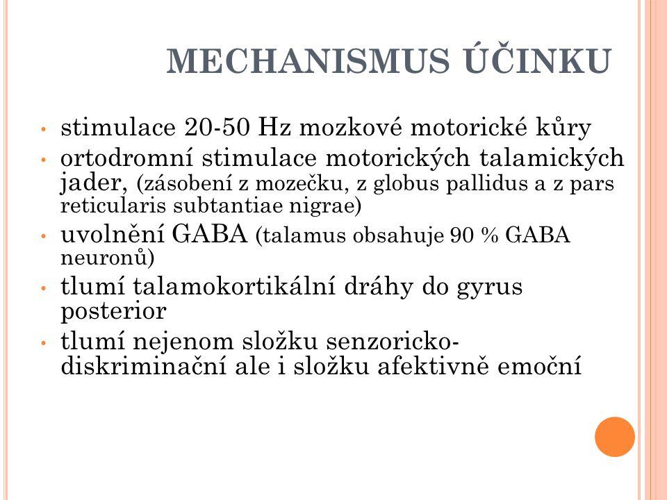 MECHANISMUS ÚČINKU stimulace 20-50 Hz mozkové motorické kůry ortodromní stimulace motorických talamických jader, (zásobení z mozečku, z globus pallidu