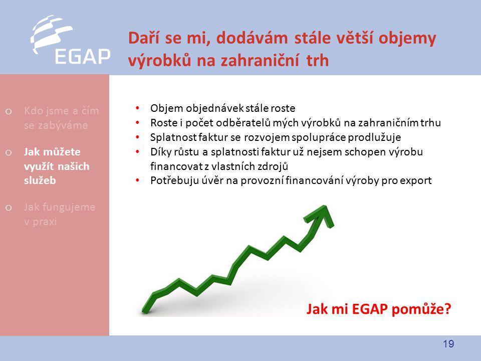 19 Daří se mi, dodávám stále větší objemy výrobků na zahraniční trh Objem objednávek stále roste Roste i počet odběratelů mých výrobků na zahraničním trhu Splatnost faktur se rozvojem spolupráce prodlužuje Díky růstu a splatnosti faktur už nejsem schopen výrobu financovat z vlastních zdrojů Potřebuju úvěr na provozní financování výroby pro export Jak mi EGAP pomůže.