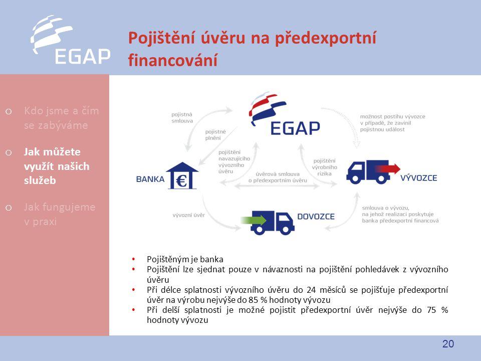 20 Pojištění úvěru na předexportní financování Pojištěným je banka Pojištění lze sjednat pouze v návaznosti na pojištění pohledávek z vývozního úvěru Při délce splatnosti vývozního úvěru do 24 měsíců se pojišťuje předexportní úvěr na výrobu nejvýše do 85 % hodnoty vývozu Při delší splatnosti je možné pojistit předexportní úvěr nejvýše do 75 % hodnoty vývozu o Kdo jsme a čím se zabýváme o Jak můžete využít našich služeb o Jak fungujeme v praxi