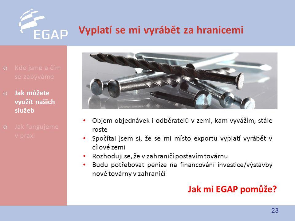 23 Vyplatí se mi vyrábět za hranicemi Jak mi EGAP pomůže? Objem objednávek i odběratelů v zemi, kam vyvážím, stále roste Spočítal jsem si, že se mi mí