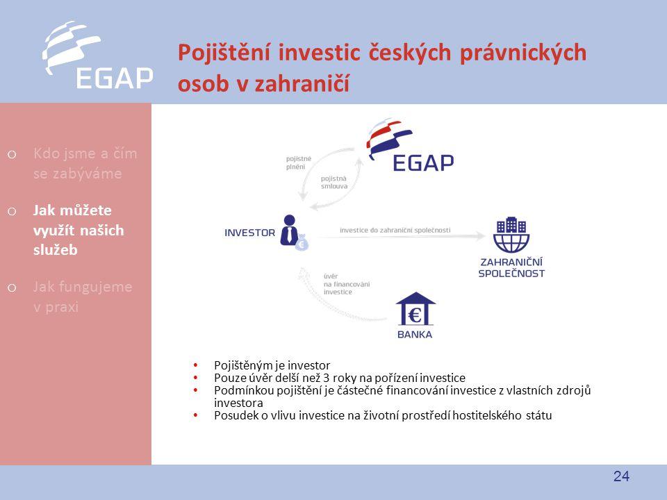 24 Pojištění investic českých právnických osob v zahraničí Pojištěným je investor Pouze úvěr delší než 3 roky na pořízení investice Podmínkou pojištění je částečné financování investice z vlastních zdrojů investora Posudek o vlivu investice na životní prostředí hostitelského státu o Kdo jsme a čím se zabýváme o Jak můžete využít našich služeb o Jak fungujeme v praxi