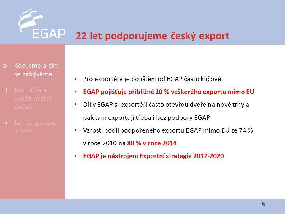 6 22 let podporujeme český export o Kdo jsme a čím se zabýváme o Jak můžete využít našich služeb o Jak fungujeme v praxi Pro exportéry je pojištění od