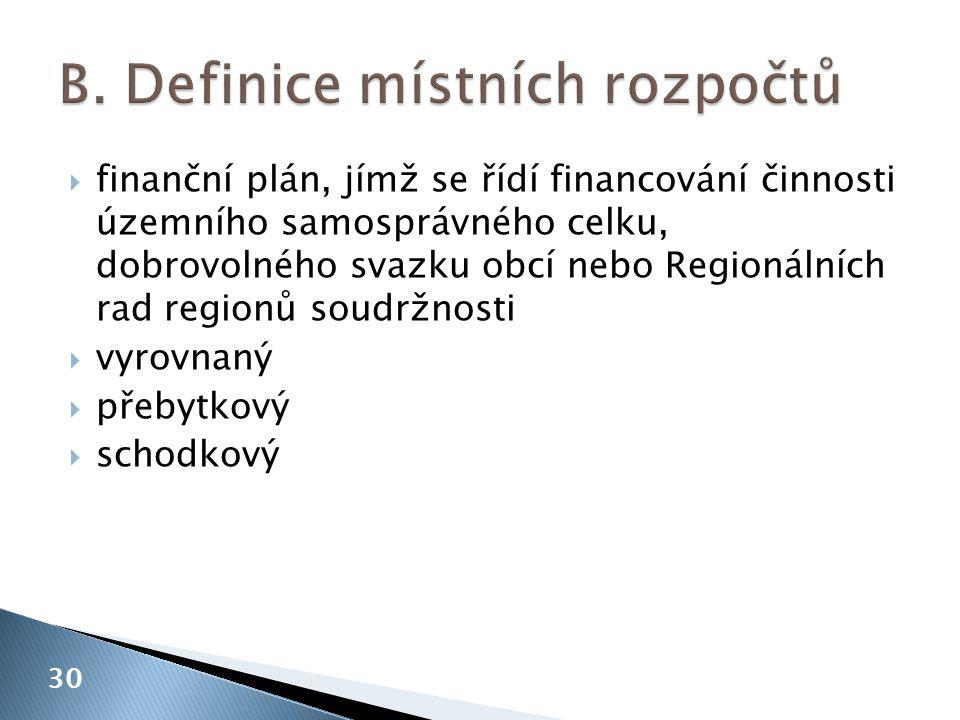  finanční plán, jímž se řídí financování činnosti územního samosprávného celku, dobrovolného svazku obcí nebo Regionálních rad regionů soudržnosti  vyrovnaný  přebytkový  schodkový 30