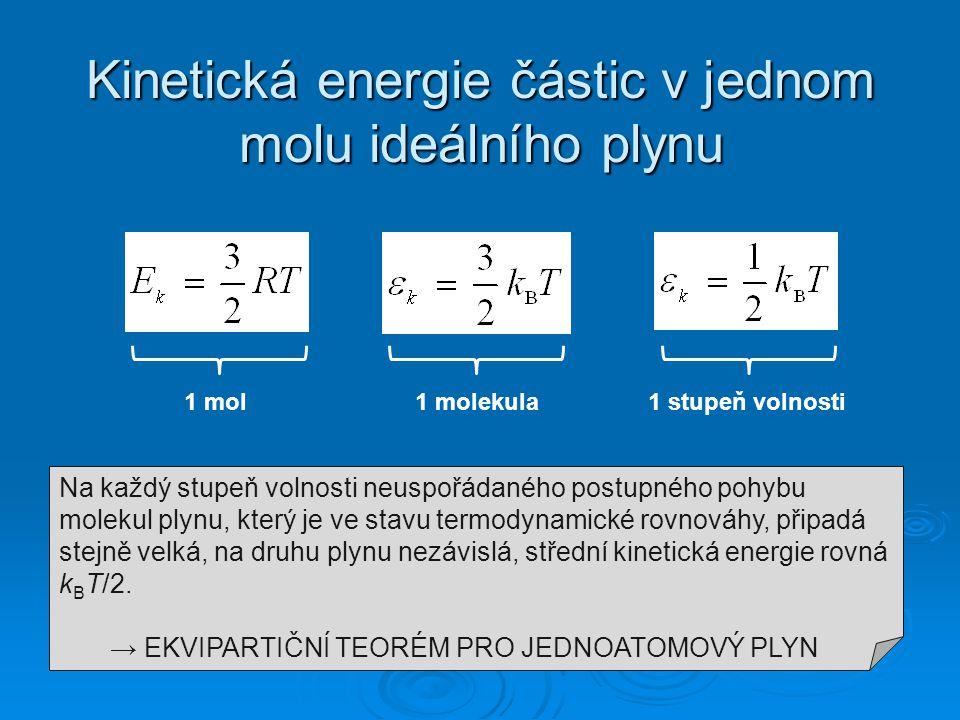 Kinetická energie částic v jednom molu ideálního plynu 1 mol1 molekula1 stupeň volnosti Na každý stupeň volnosti neuspořádaného postupného pohybu mole