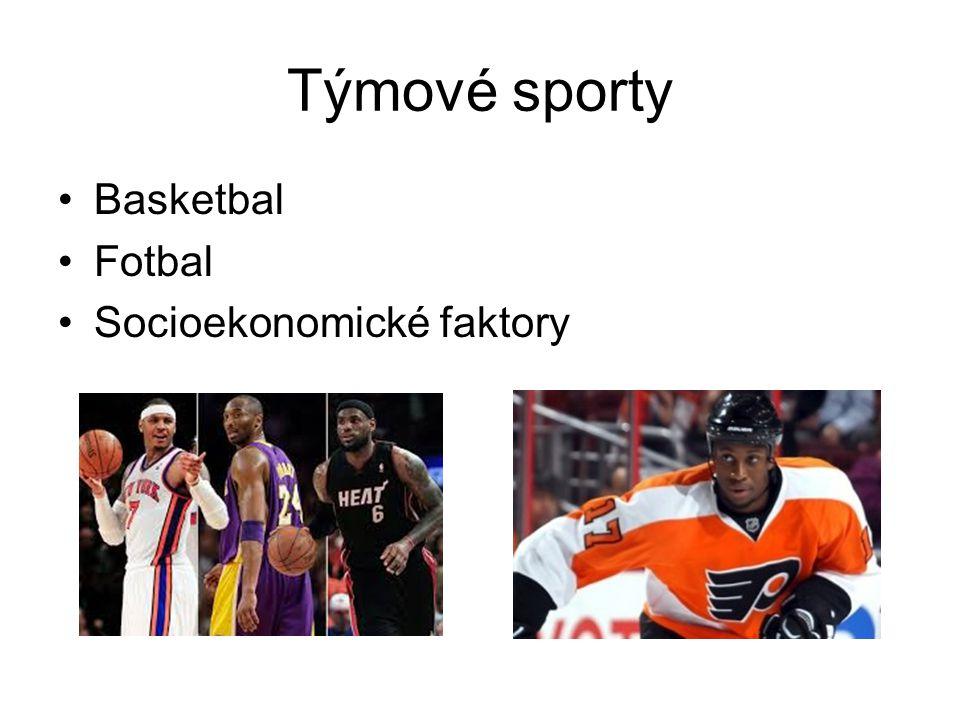 Týmové sporty Basketbal Fotbal Socioekonomické faktory