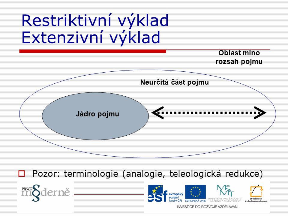  Pozor: terminologie (analogie, teleologická redukce) Jádro pojmu Neurčitá část pojmu Oblast mino rozsah pojmu Restriktivní výklad Extenzivní výklad