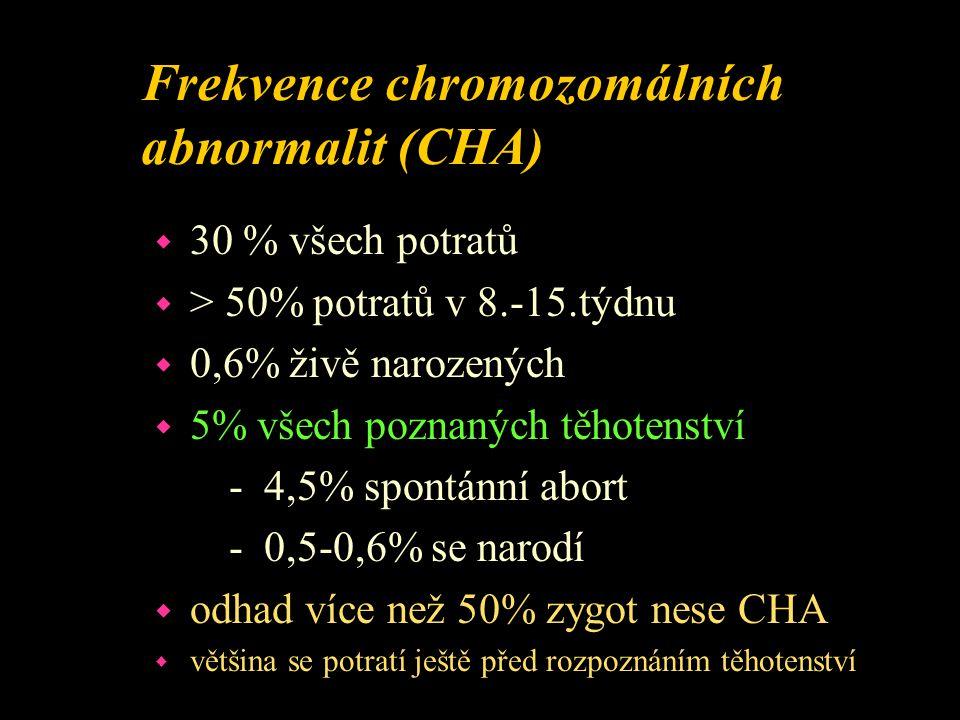 Výskyt CHA u: w perinatálních smrtí w mentálně retardovaných w pacientů s vrozenými vývojovými vadami w dysfertilních párů (opakované SA, sterility) w infertilních mužů