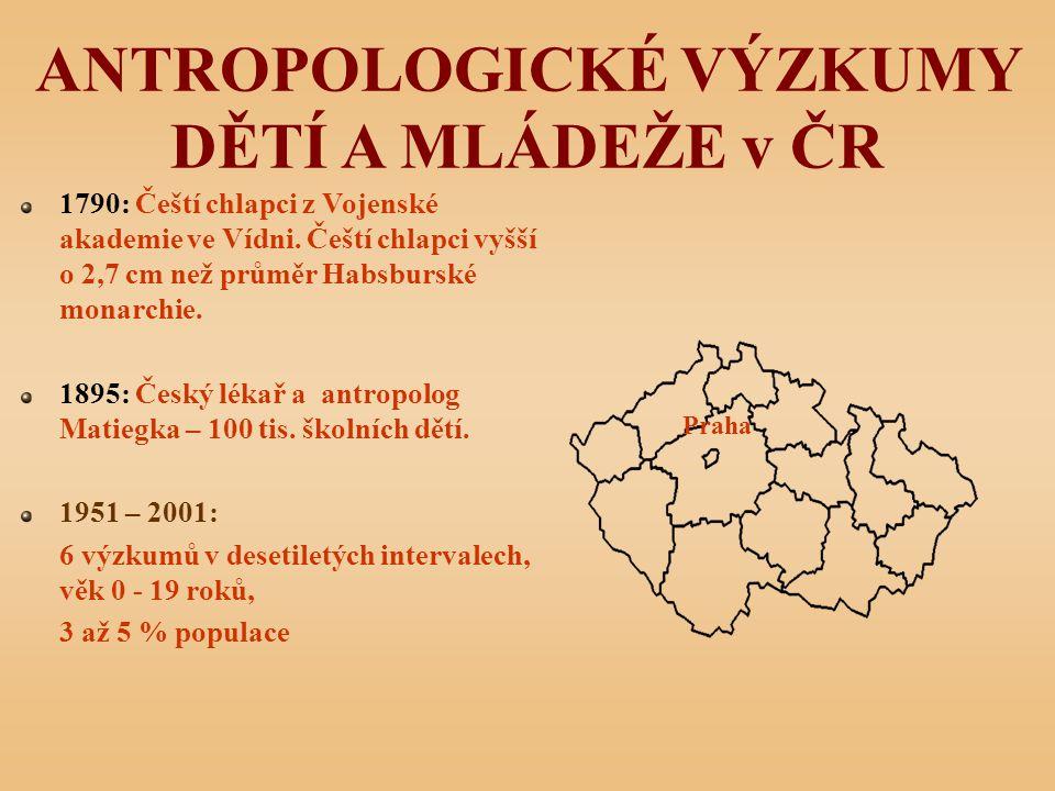 ANTROPOLOGICKÉ VÝZKUMY DĚTÍ A MLÁDEŽE v ČR 1790: Čeští chlapci z Vojenské akademie ve Vídni. Čeští chlapci vyšší o 2,7 cm než průměr Habsburské monarc