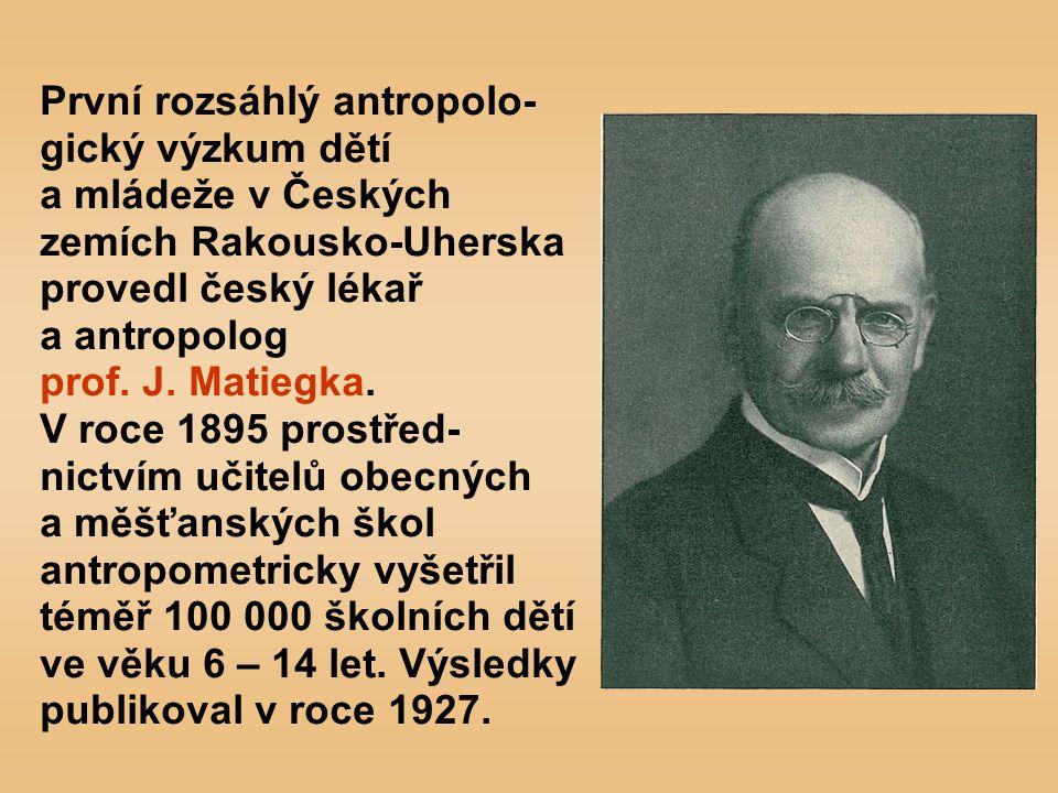 První rozsáhlý antropolo- gický výzkum dětí a mládeže v Českých zemích Rakousko-Uherska provedl český lékař a antropolog prof. J. Matiegka. V roce 189