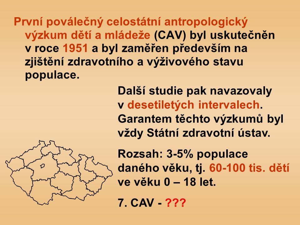 První poválečný celostátní antropologický výzkum dětí a mládeže (CAV) byl uskutečněn v roce 1951 a byl zaměřen především na zjištění zdravotního a výž